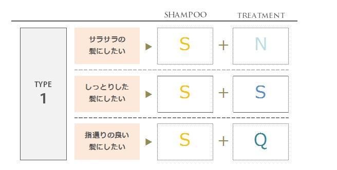コタアイケア-タイプ1