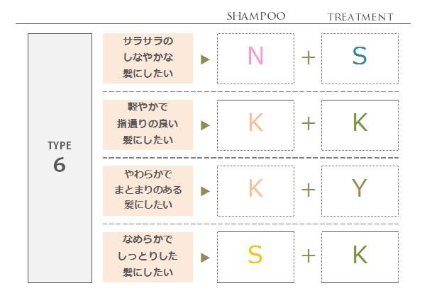 コタアイケア-タイプ6