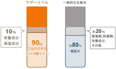 マザーリペル紹介3